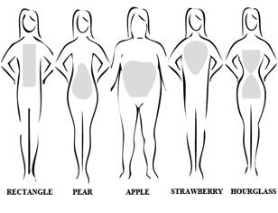 bodyshapes2